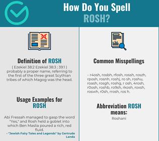 Correct spelling for ROSH