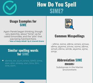 Correct spelling for SIME