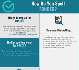 Correct spelling for fonder