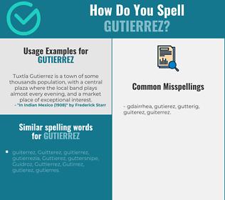 Correct spelling for Gutierrez