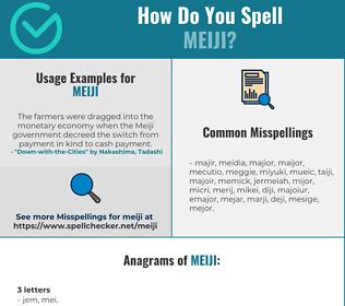 Correct spelling for Meiji
