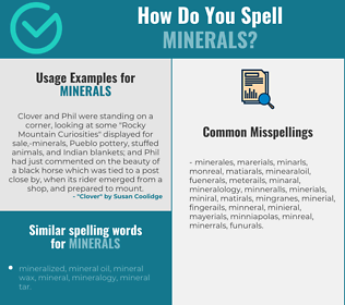 Correct spelling for minerals