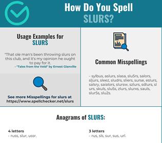 Correct spelling for slurs