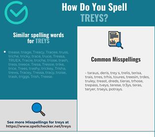 Correct spelling for treys