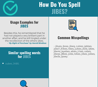 Correct spelling for jibes