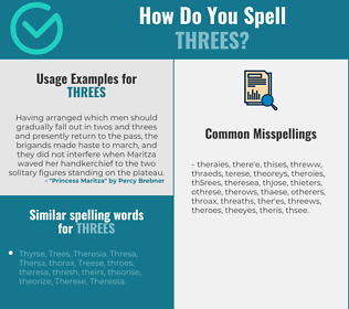 Correct spelling for threes
