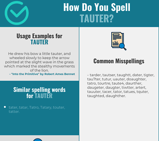 Correct spelling for tauter