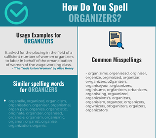 Correct spelling for organizers
