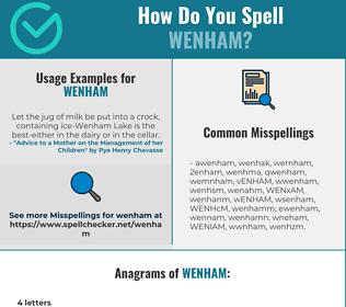 Correct spelling for WENHAM