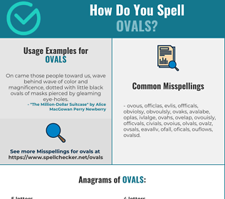 Correct spelling for ovals