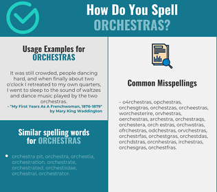 Correct spelling for orchestras