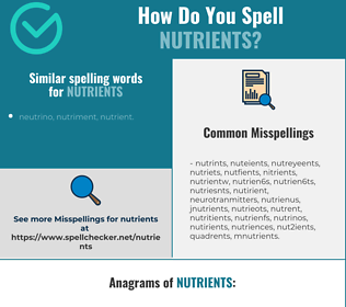 Correct spelling for nutrients