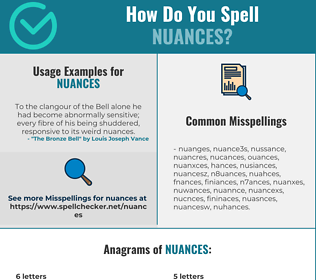 Correct spelling for nuances