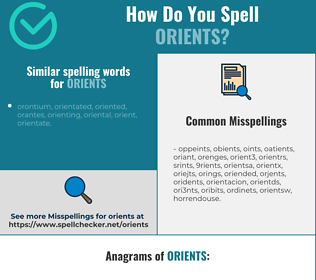 Correct spelling for orients