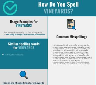 Correct spelling for vineyards