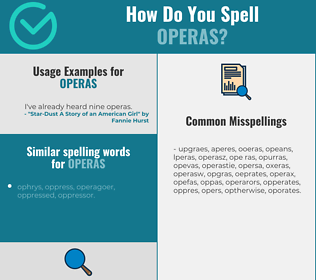 Correct spelling for operas