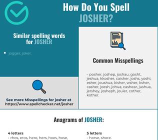 Correct spelling for josher