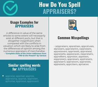 Correct spelling for appraisers