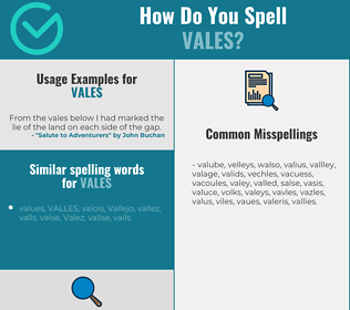 Correct spelling for vales
