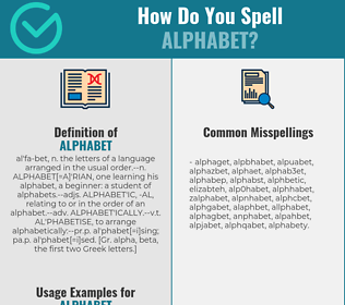 Correct spelling for alphabet