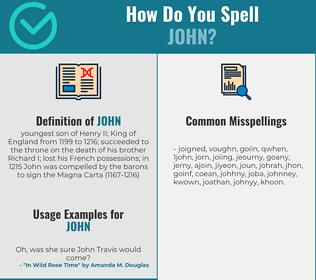 Correct spelling for John