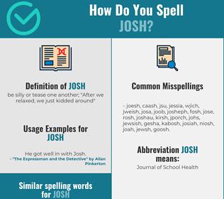 Correct spelling for josh