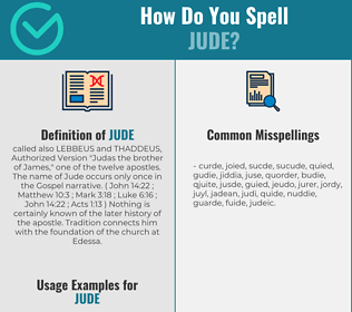Correct spelling for jude