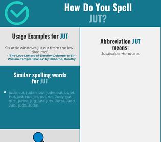 Correct spelling for jut