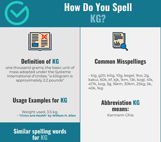 Correct spelling for kg