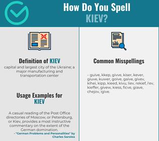 Correct spelling for kiev