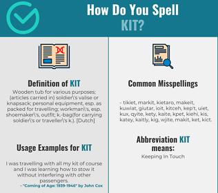 Correct spelling for kit