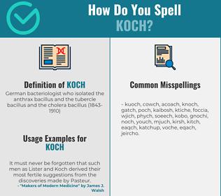 Correct spelling for koch