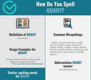 Correct spelling for quart