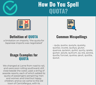 Correct spelling for quota