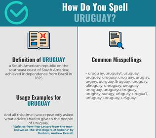 Correct spelling for uruguay
