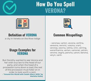 Correct spelling for verona