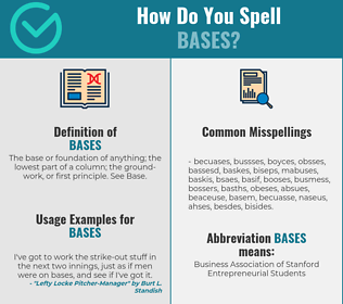 Correct spelling for Bases