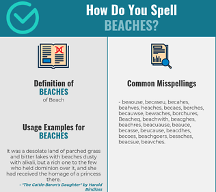 Correct spelling for Beaches