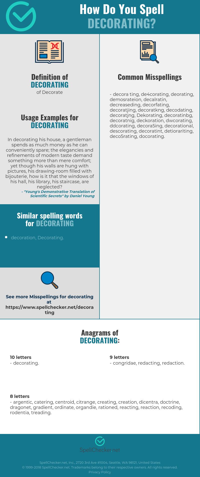 Correct Spelling For Decorating Infographic Spellchecker Net