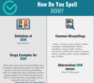 Correct spelling for Dow