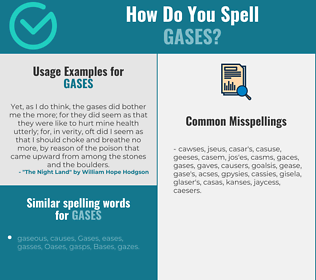 Correct spelling for Gases