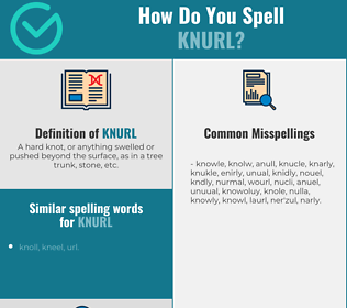 Correct spelling for Knurl