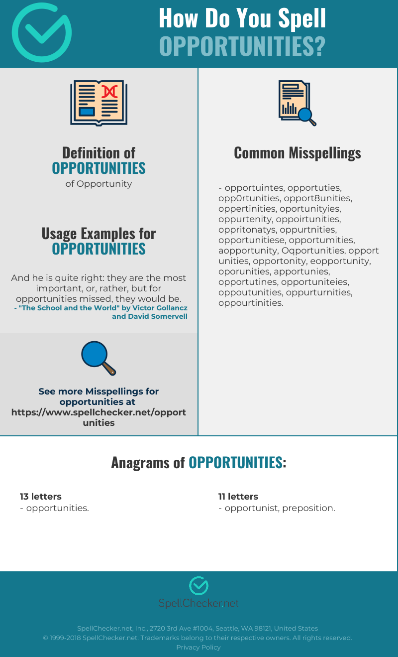 Correct spelling for Opportunities [Infographic