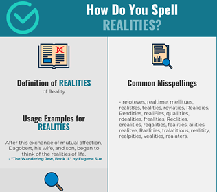 Correct spelling for Realities