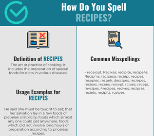 Correct spelling for Recipes
