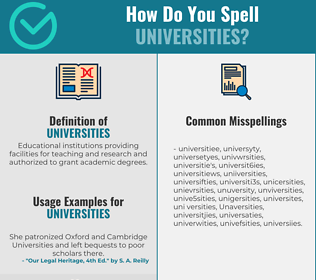 Correct spelling for Universities