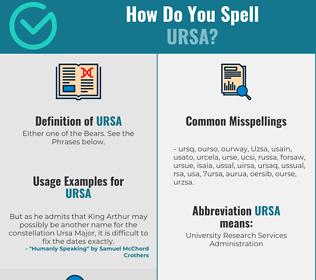 Correct spelling for Ursa