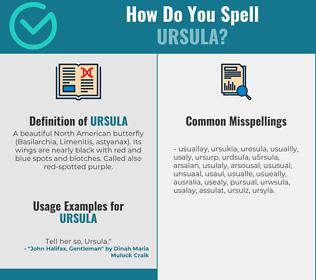 Correct spelling for Ursula