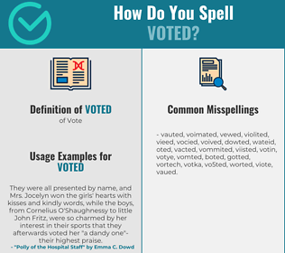Correct spelling for Voted
