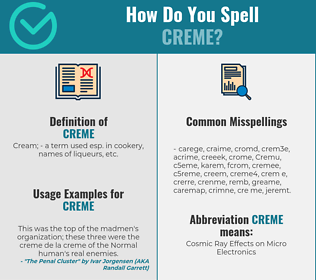 Correct spelling for Creme